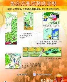 室外緊急避震方法6圖片
